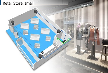 Retail Small